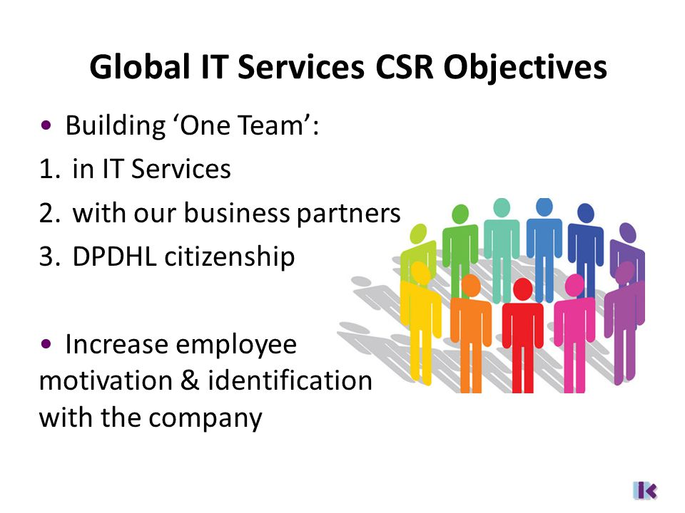Global IT Services CSR Objectives Building 'One Team': 1.