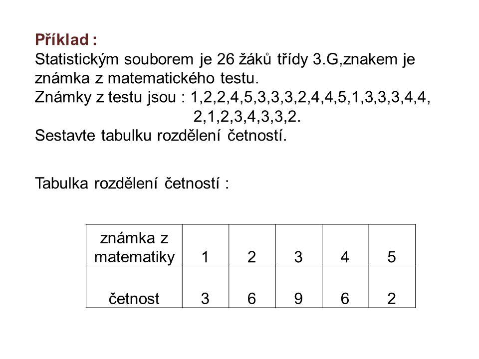 známka z matematiky12345 četnost36962 Příklad : Statistickým souborem je 26 žáků třídy 3.G,znakem je známka z matematického testu. Známky z testu jsou
