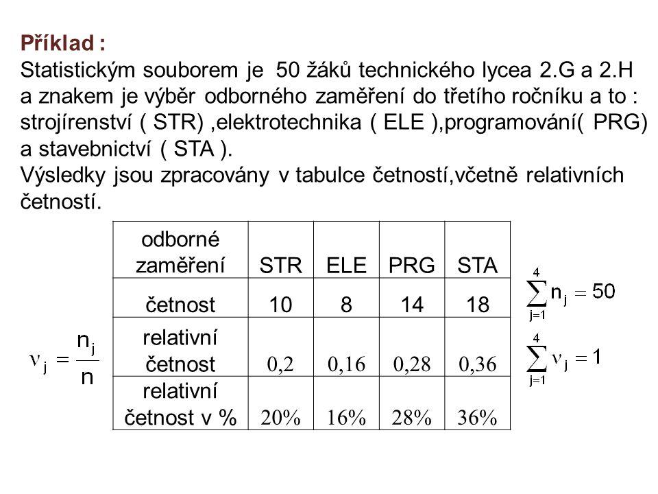 Příklad : Statistickým souborem je 50 žáků technického lycea 2.G a 2.H a znakem je výběr odborného zaměření do třetího ročníku a to : strojírenství (