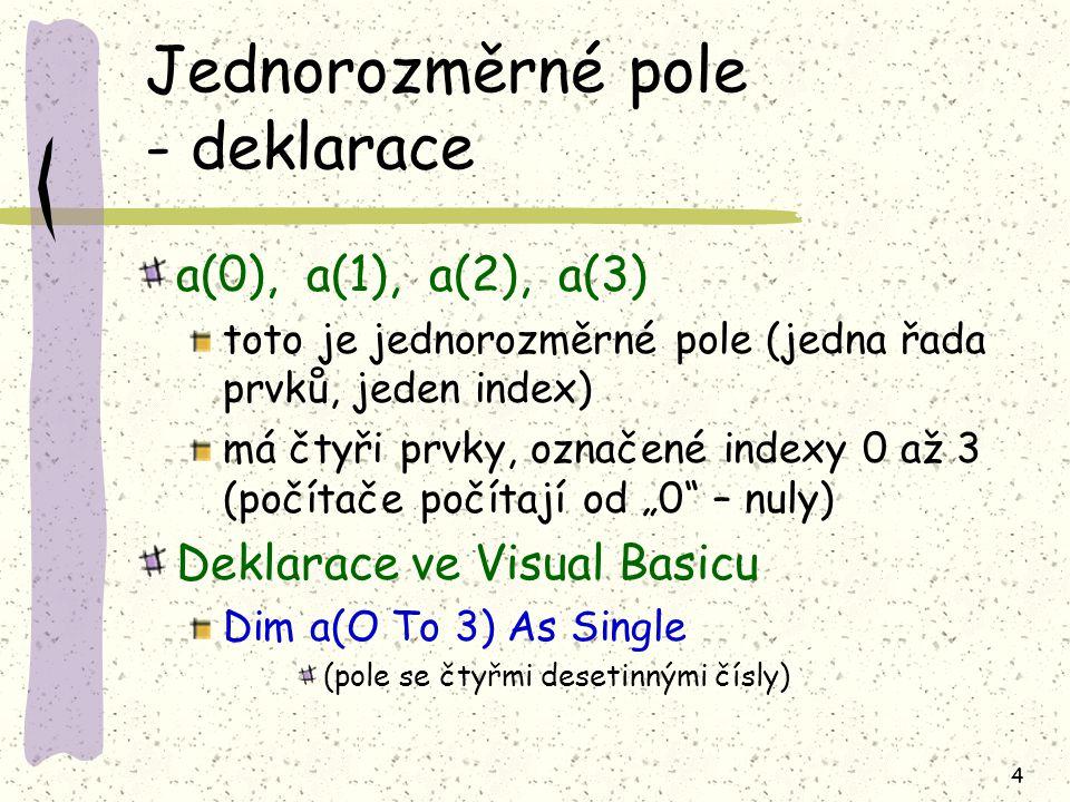 4 Jednorozměrné pole - deklarace a(0), a(1), a(2), a(3) toto je jednorozměrné pole (jedna řada prvků, jeden index) má čtyři prvky, označené indexy 0 a
