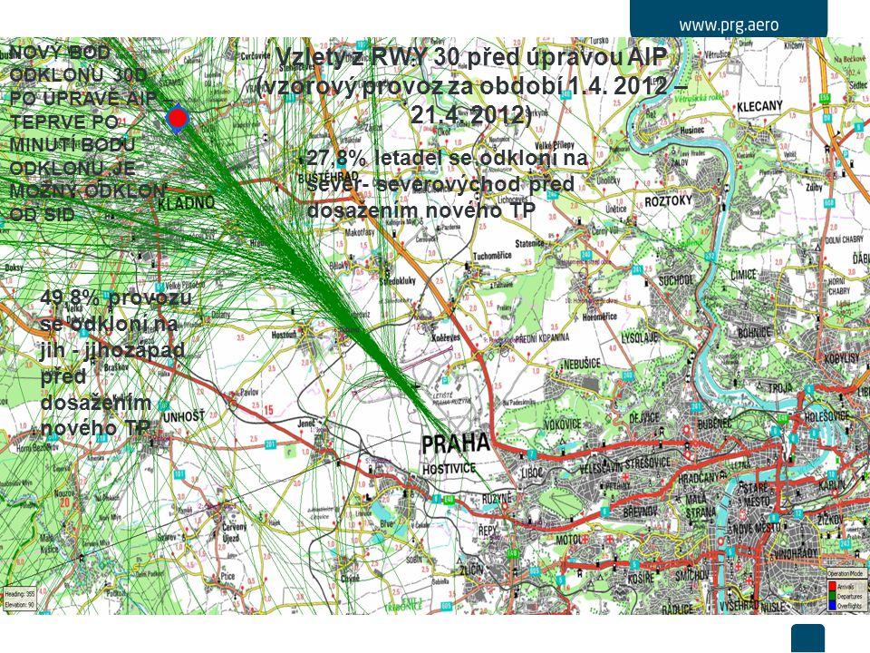 Vzlety z RWY 30 před úpravou AIP (vzorový provoz za období 1.4.