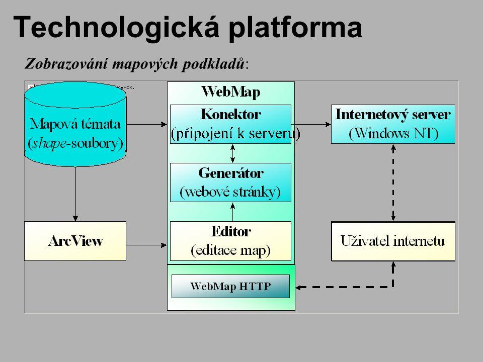 Technologická platforma Zobrazování mapových podkladů: