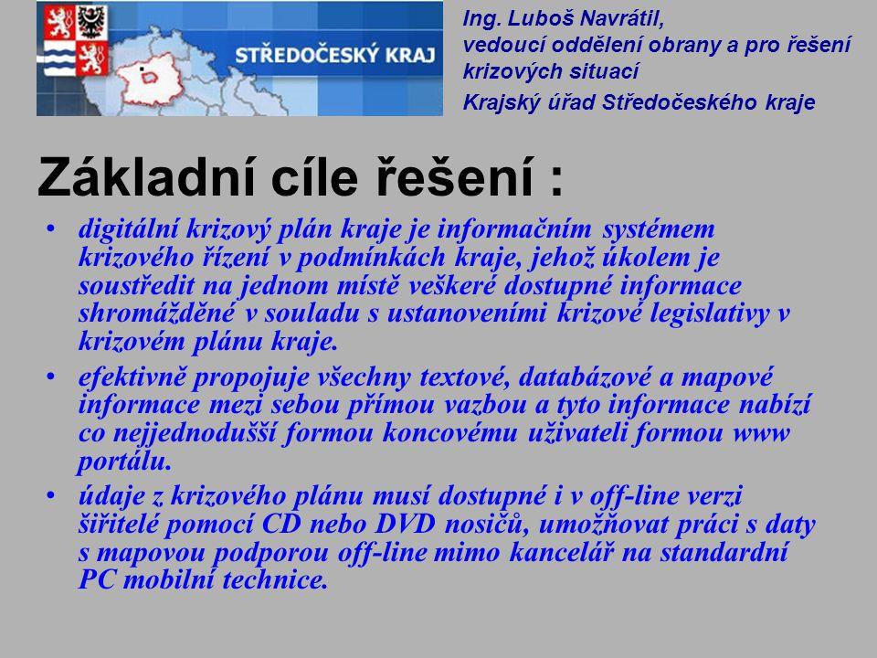 Požadavky na řešení : webová aplikace (dle standardu W3C) s využitím hypertextových odkazů v textu a interaktivního propojení textu na digitální mapový podklad používaný v rámci GIS Krajského úřadu Středočeského kraje splnění standardů pro informační systémy ve veřejné správě (zejména Standard ISVS 005/02.01 pro náležitosti životního cyklu informačního systému a Standard ISVS 008/04.02 k prostorové identifikaci) Ing.