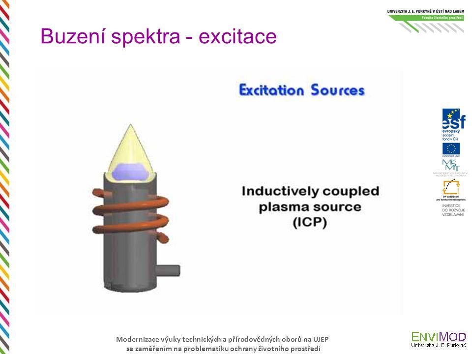 Modernizace výuky technických a přírodovědných oborů na UJEP se zaměřením na problematiku ochrany životního prostředí Buzení spektra - excitace
