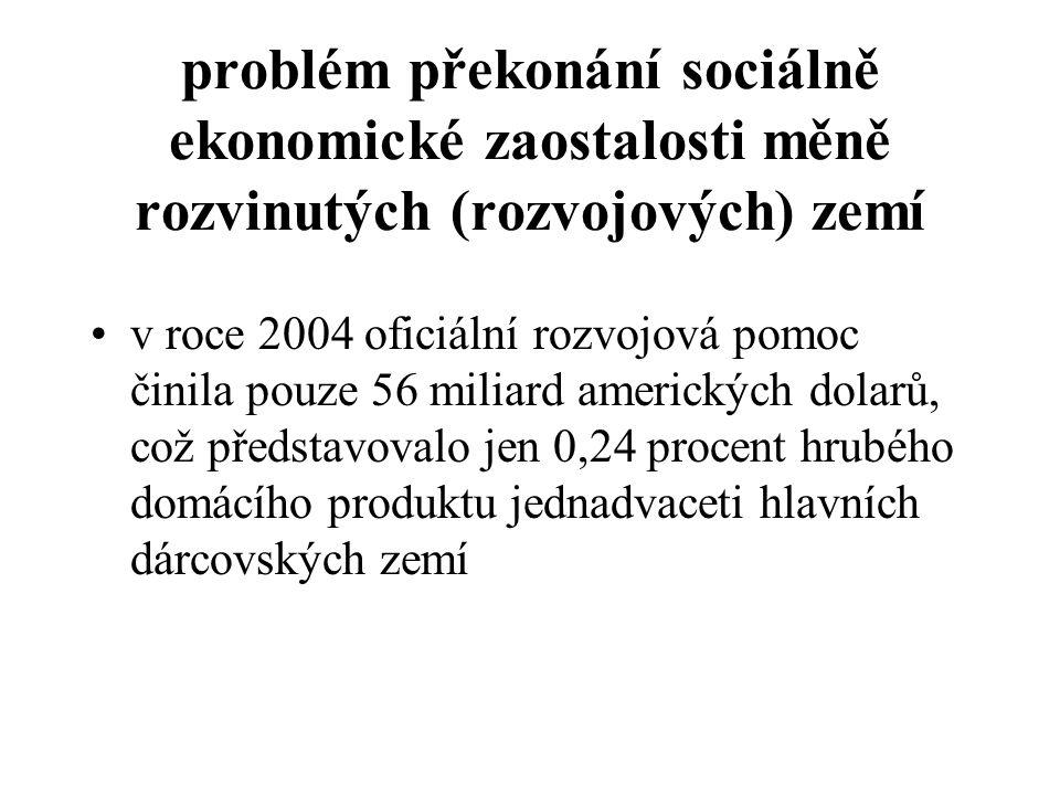 problém překonání sociálně ekonomické zaostalosti měně rozvinutých (rozvojových) zemí v roce 2004 oficiální rozvojová pomoc činila pouze 56 miliard am