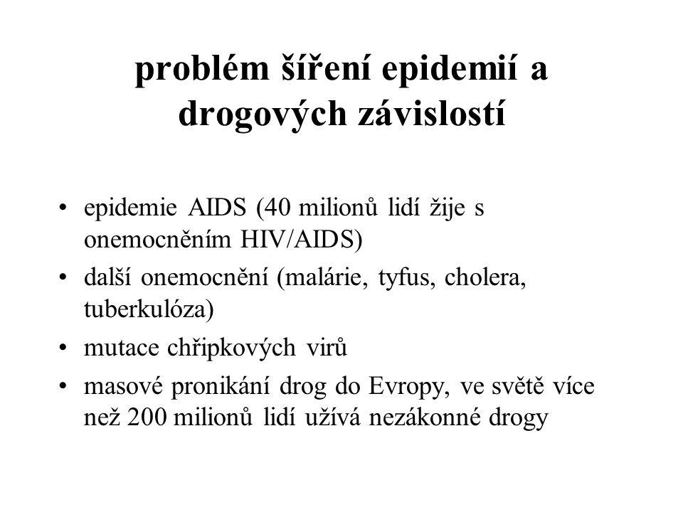 problém šíření epidemií a drogových závislostí epidemie AIDS (40 milionů lidí žije s onemocněním HIV/AIDS) další onemocnění (malárie, tyfus, cholera,