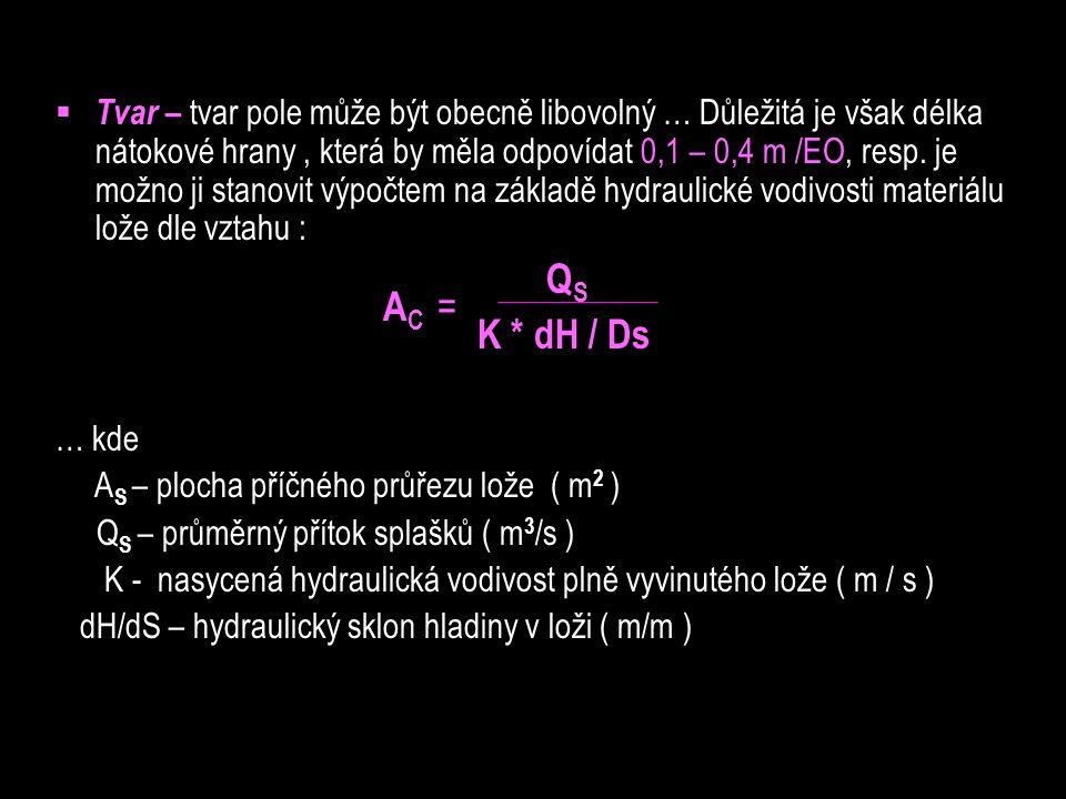 Tvar – tvar pole může být obecně libovolný … Důležitá je však délka nátokové hrany, která by měla odpovídat 0,1 – 0,4 m /EO, resp.