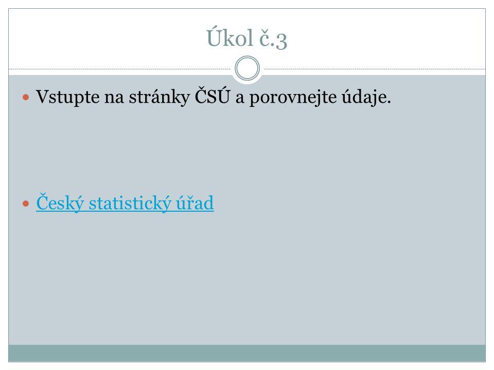 Úkol č.3 Vstupte na stránky ČSÚ a porovnejte údaje. Český statistický úřad