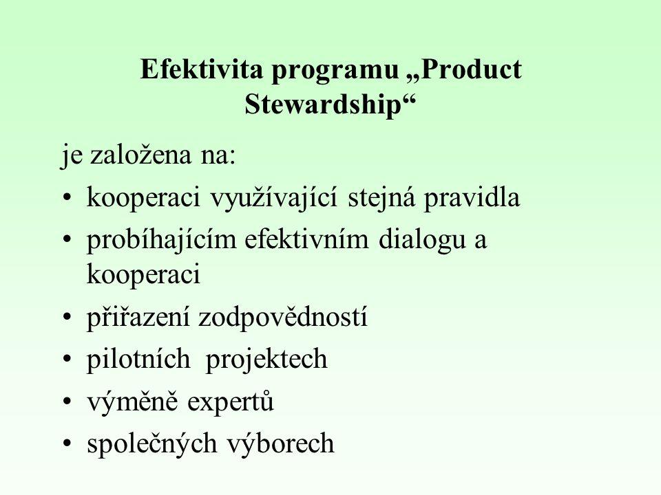 """Efektivita programu """"Product Stewardship je založena na: kooperaci využívající stejná pravidla probíhajícím efektivním dialogu a kooperaci přiřazení zodpovědností pilotních projektech výměně expertů společných výborech"""