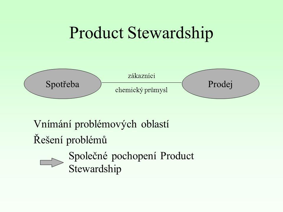 Product Stewardship Vnímání problémových oblastí Řešení problémů Společné pochopení Product Stewardship SpotřebaProdej zákazníci chemický průmysl
