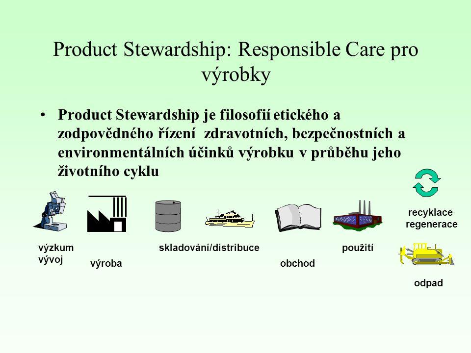 Product Stewardship: Responsible Care pro výrobky Product Stewardship je filosofií etického a zodpovědného řízení zdravotních, bezpečnostních a environmentálních účinků výrobku v průběhu jeho životního cyklu výzkum vývoj výroba skladování/distribuce obchod použití recyklace regenerace odpad