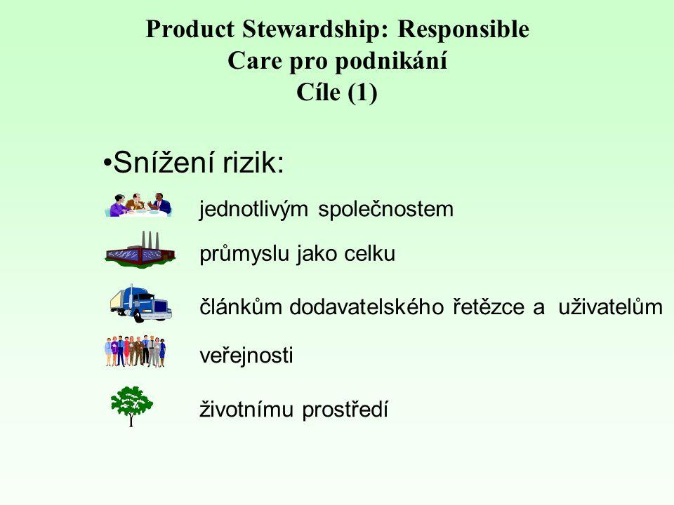 Product Stewardship Souvislosti uvnitř chemického průmyslu –Zlepšená implementace programu Product Stewardship v sektorových skupinách (díky kritériím) –Zvýšená zainteresovanost malých a středních podniků (díky znalostem vstupních podmínek) –Implementace uvnitř Evropy –Značka Product Stewardship a propojení s ostatními iniciativami (tzn.: Long Research Initiative - LRI) uvnitř EU Komise/ členské státy –Navržení pragmatické koncepce informačního toku směrem od koncových uživatelů k chemickémui průmyslu (v rámci Nové chemické politiky) –Řízení/regulace IPP požadavků k zachování vlastních iniciativ průmyslu –Vývoj PS jako nástroje Nového přístupu