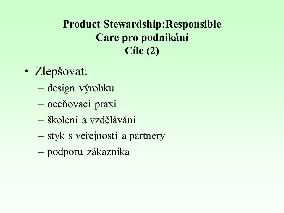 Product Stewardship:Responsible Care pro podnikání Cíle (2) Zlepšovat: –design výrobku –oceňovací praxi –školení a vzdělávání –styk s veřejností a partnery –podporu zákazníka