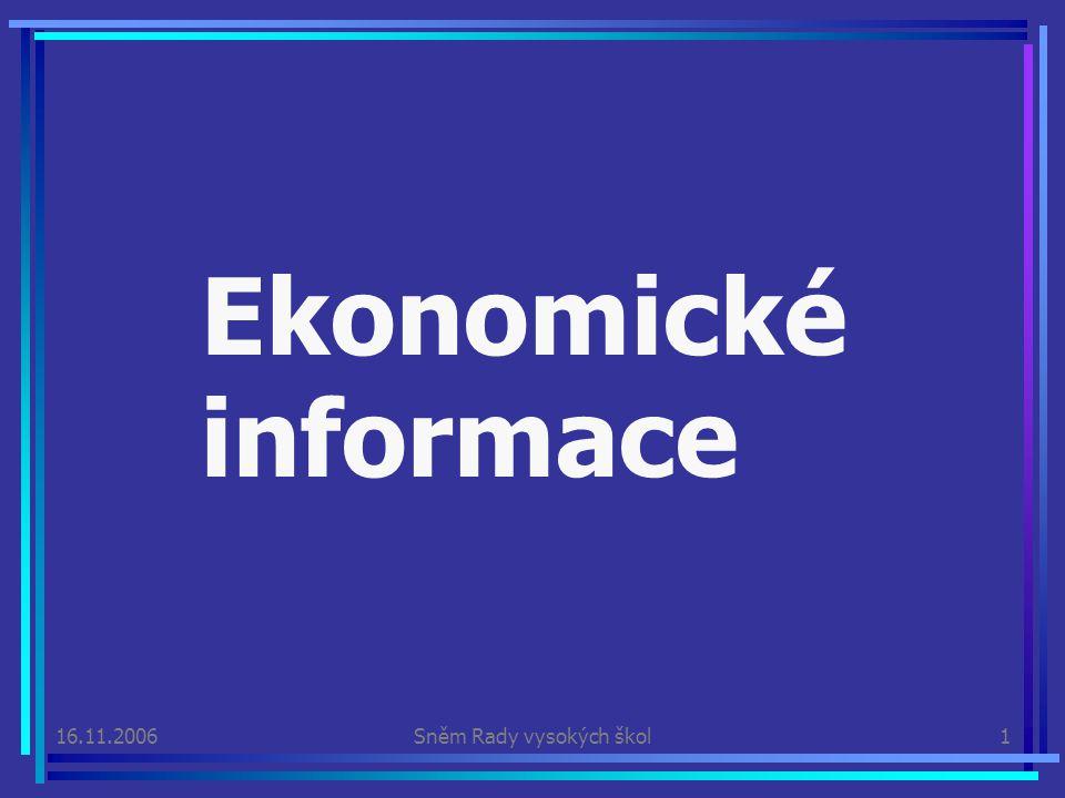 16.11.2006Sněm Rady vysokých škol1 Ekonomické informace