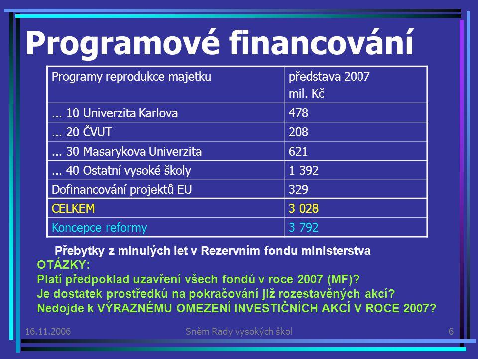 16.11.2006Sněm Rady vysokých škol6 Programové financování Přebytky z minulých let v Rezervním fondu ministerstva OTÁZKY: Platí předpoklad uzavření všech fondů v roce 2007 (MF).