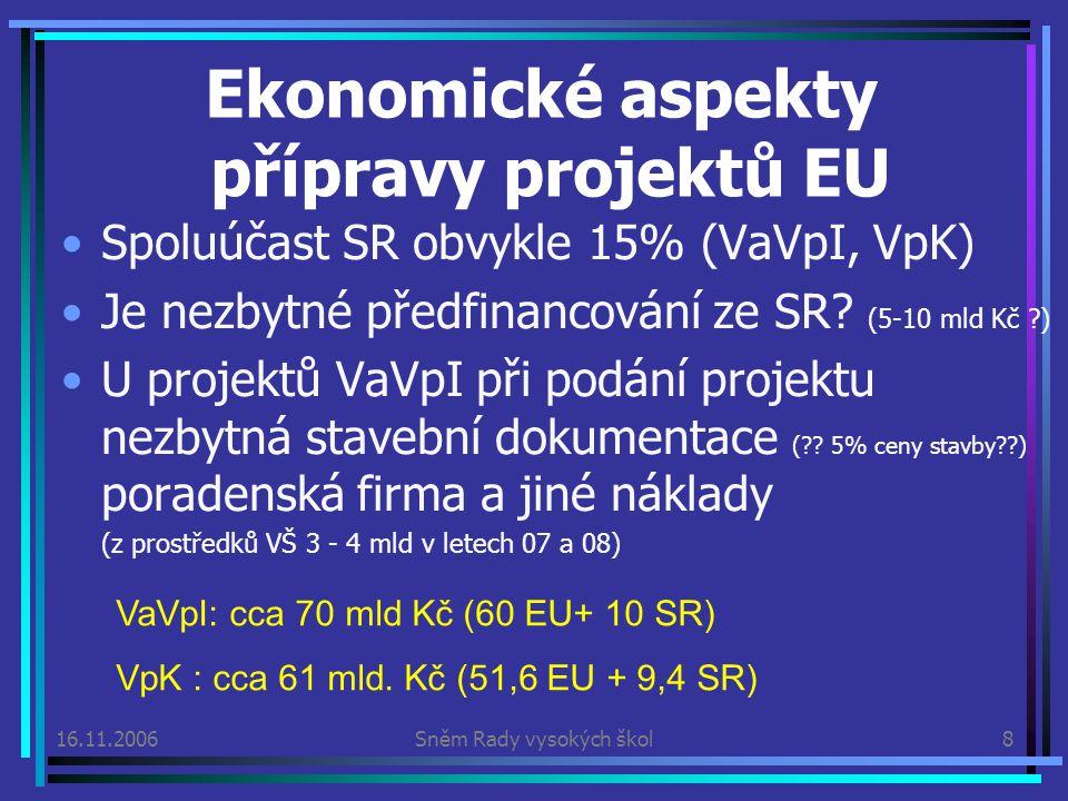16.11.2006Sněm Rady vysokých škol8 Ekonomické aspekty přípravy projektů EU Spoluúčast SR obvykle 15% (VaVpI, VpK) Je nezbytné předfinancování ze SR.