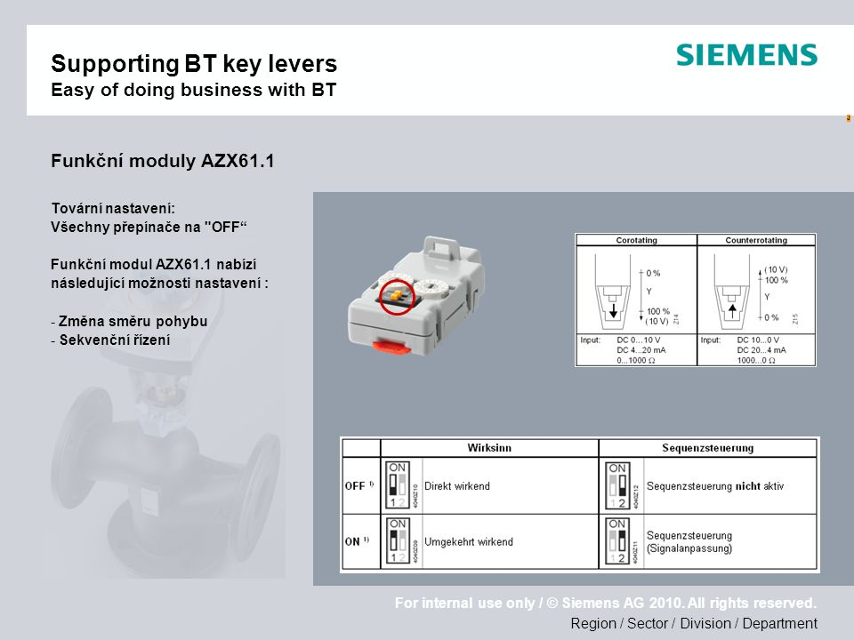 Region / Sector / Division / Department For internal use only / © Siemens AG 2010. All rights reserved. Supporting BT key levers Easy of doing busines