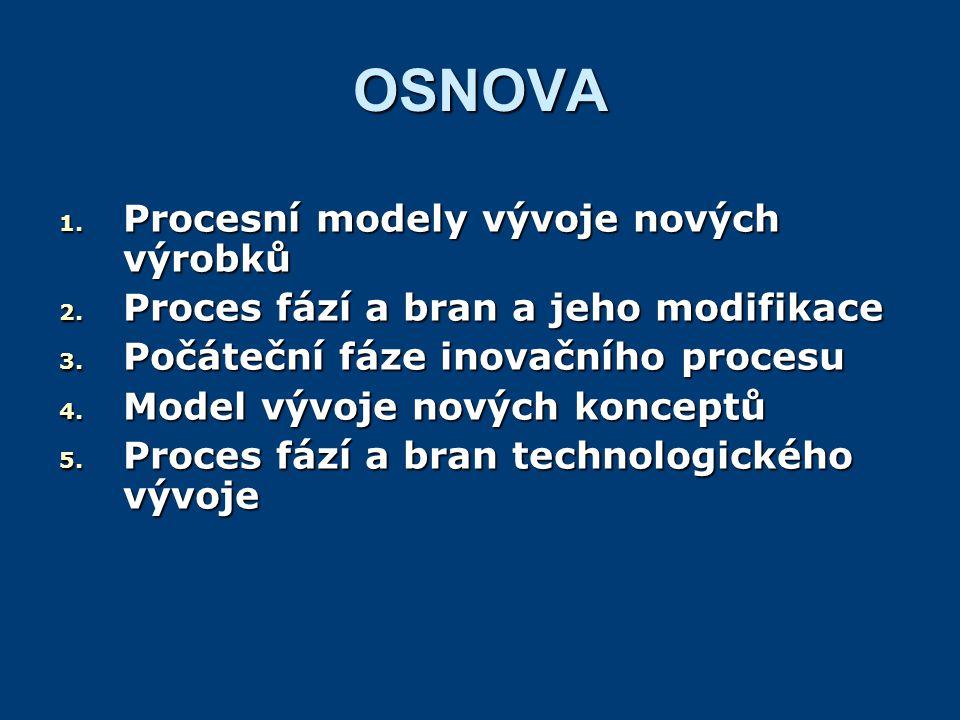 OSNOVA 1.Procesní modely vývoje nových výrobků 2.
