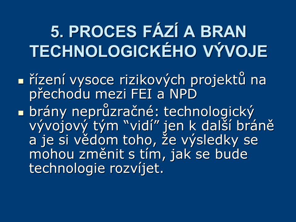 5. PROCES FÁZÍ A BRAN TECHNOLOGICKÉHO VÝVOJE řízení vysoce rizikových projektů na přechodu mezi FEI a NPD řízení vysoce rizikových projektů na přechod