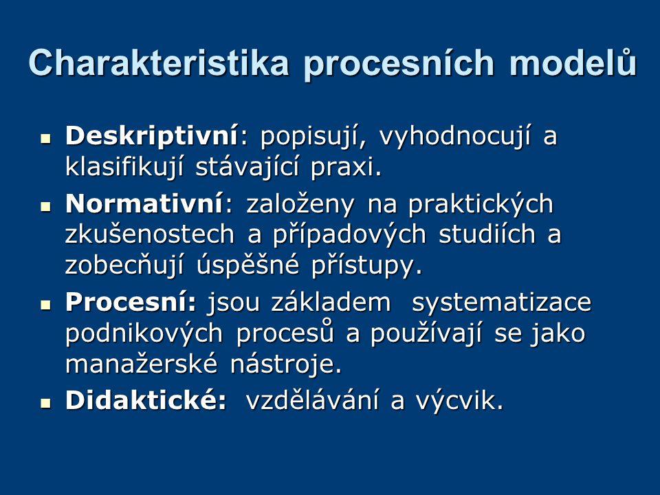 Charakteristika procesních modelů Deskriptivní: popisují, vyhodnocují a klasifikují stávající praxi.