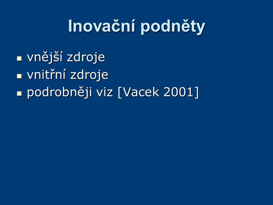 Inovační podněty vnější zdroje vnější zdroje vnitřní zdroje vnitřní zdroje podrobněji viz [Vacek 2001] podrobněji viz [Vacek 2001]