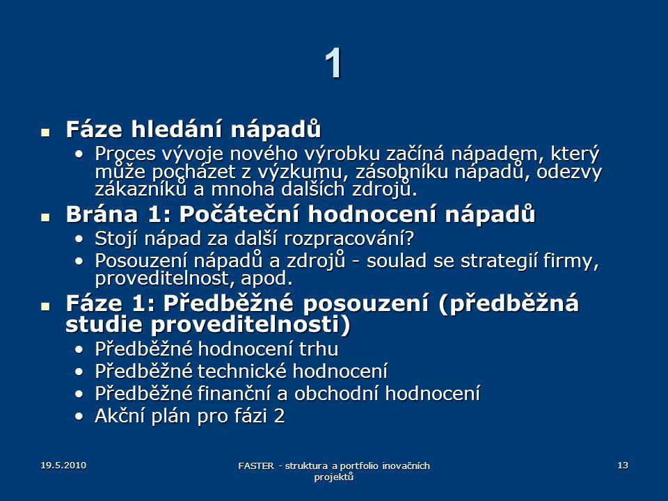 19.5.2010 FASTER - struktura a portfolio inovačních projektů 13 1 Fáze hledání nápadů Fáze hledání nápadů Proces vývoje nového výrobku začíná nápadem,