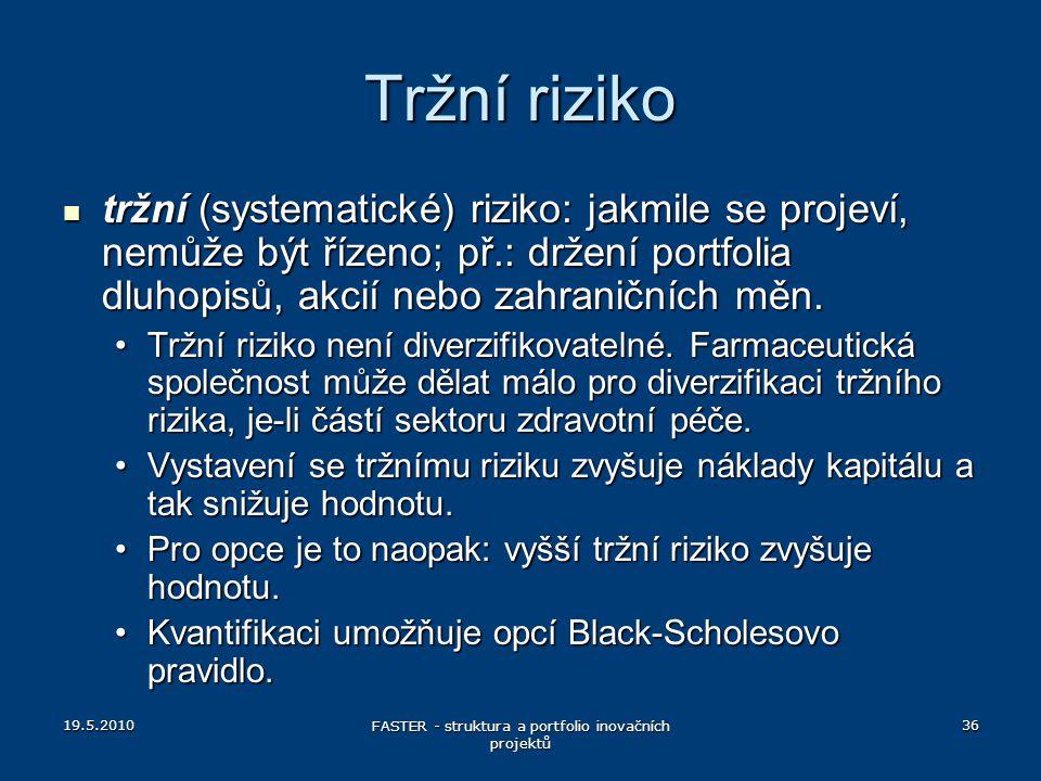 19.5.2010 FASTER - struktura a portfolio inovačních projektů 36 Tržní riziko tržní (systematické) riziko: jakmile se projeví, nemůže být řízeno; př.: