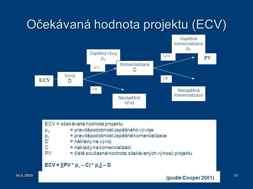 19.5.2010 FASTER - struktura a portfolio inovačních projektů 37 Očekávaná hodnota projektu (ECV) Vývoj D ECV ANO NE Úspěšný vývoj p d Neúspěšný vývoj