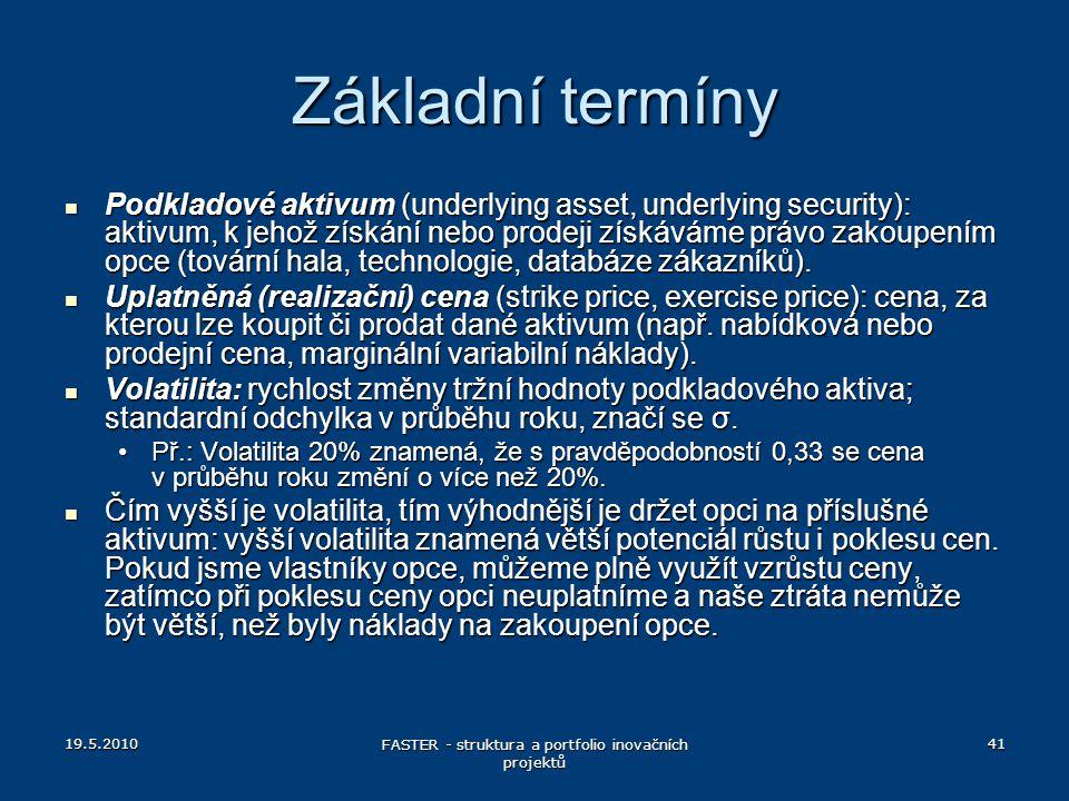 19.5.2010 FASTER - struktura a portfolio inovačních projektů 41 Základní termíny Podkladové aktivum (underlying asset, underlying security): aktivum,