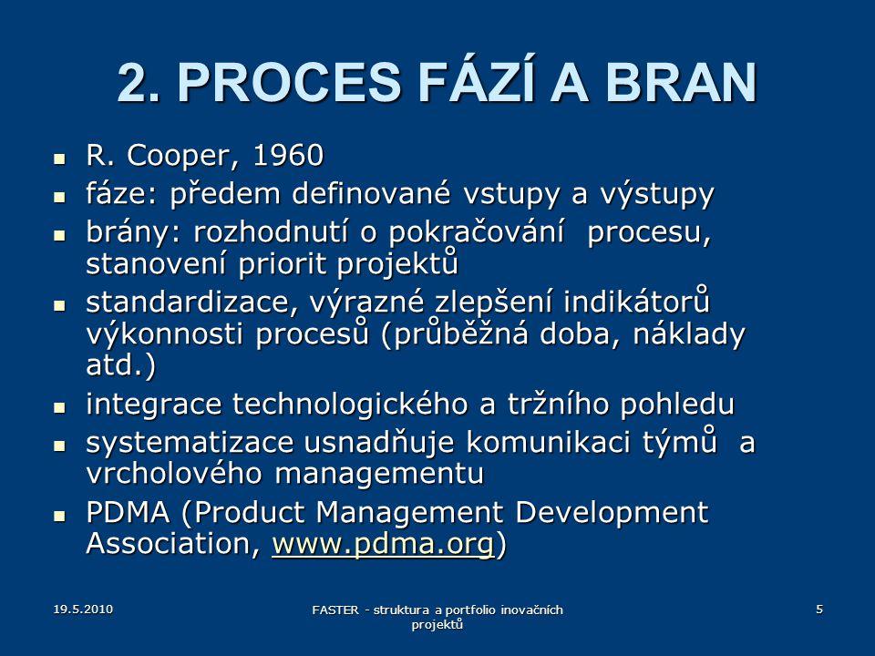 NÁPADBrána 1 Hodnocení nápadů Fáze 1 Předběžné hodnocení Brána 2 Podrobné hodnocení Fáze 2 Definování produktu Brána 3 Rozhodnutí o vývoji Fáze 3 Vývoj Brána 4 Rozhodnutí o testování Fáze 4 Testování Brána 5 Rozhodnutí o uvedení na trh Fáze 5 Komercializace VYHODNOCENÍ 19.5.20106 FASTER - struktura a portfolio inovačních projektů