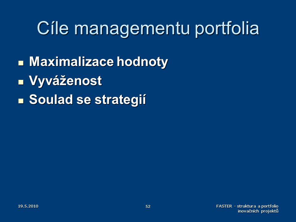 Cíle managementu portfolia Maximalizace hodnoty Maximalizace hodnoty Vyváženost Vyváženost Soulad se strategií Soulad se strategií 19.5.2010 52 FASTER