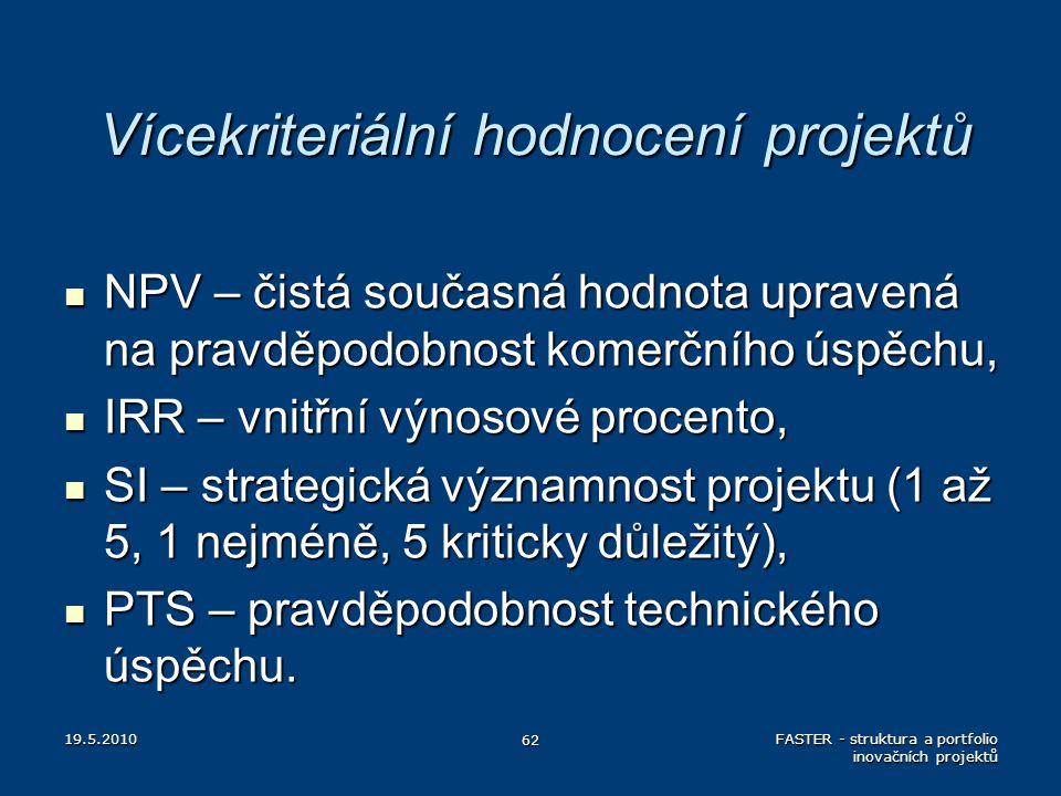 Vícekriteriální hodnocení projektů NPV – čistá současná hodnota upravená na pravděpodobnost komerčního úspěchu, NPV – čistá současná hodnota upravená