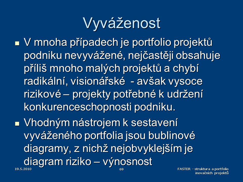 Vyváženost V mnoha případech je portfolio projektů podniku nevyvážené, nejčastěji obsahuje příliš mnoho malých projektů a chybí radikální, visionářské