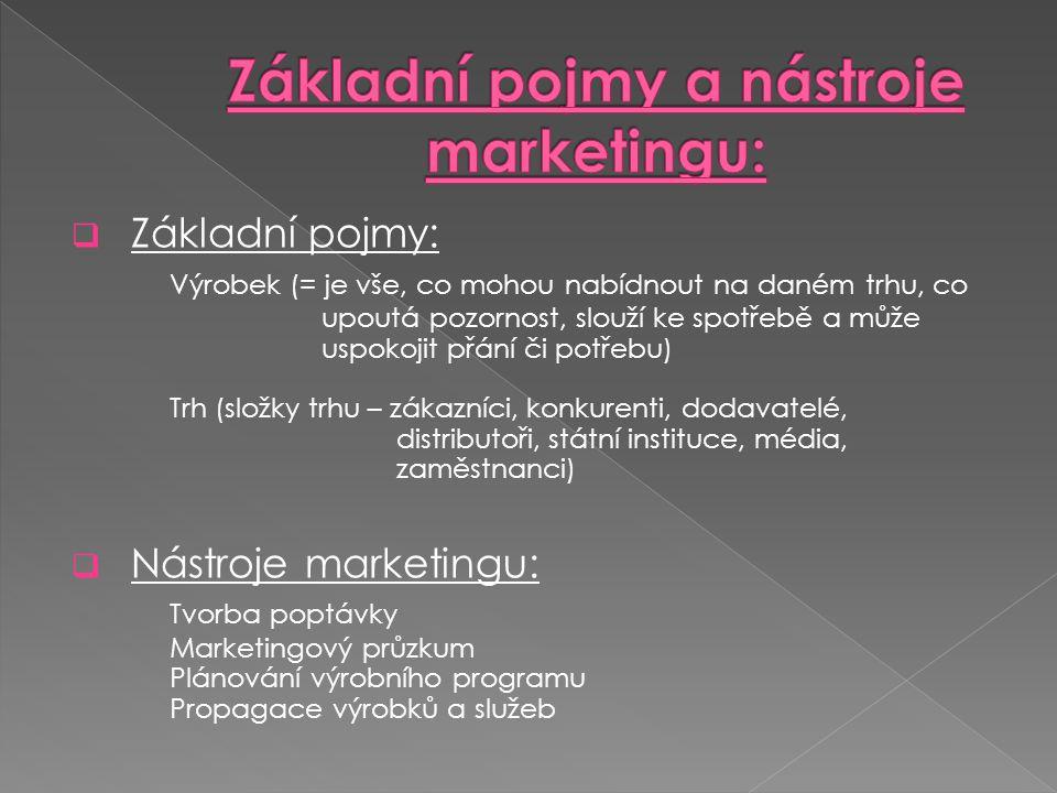  Základní pojmy: Výrobek (= je vše, co mohou nabídnout na daném trhu, co upoutá pozornost, slouží ke spotřebě a může uspokojit přání či potřebu) Trh (složky trhu – zákazníci, konkurenti, dodavatelé, distributoři, státní instituce, média, zaměstnanci)  Nástroje marketingu: Tvorba poptávky Marketingový průzkum Plánování výrobního programu Propagace výrobků a služeb