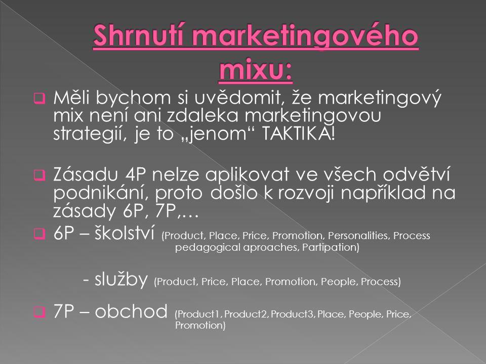 """ Měli bychom si uvědomit, že marketingový mix není ani zdaleka marketingovou strategií, je to """"jenom TAKTIKA."""