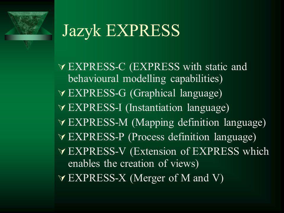 Jazyk EXPRESS  Objektově orientovaný  Člověkem čitelný  Počítačově orientovaný  Jeho struktura je podobná ostatním objektově orientovaným jazykům  Datový model je podobný ERM (Entity- relationship model )