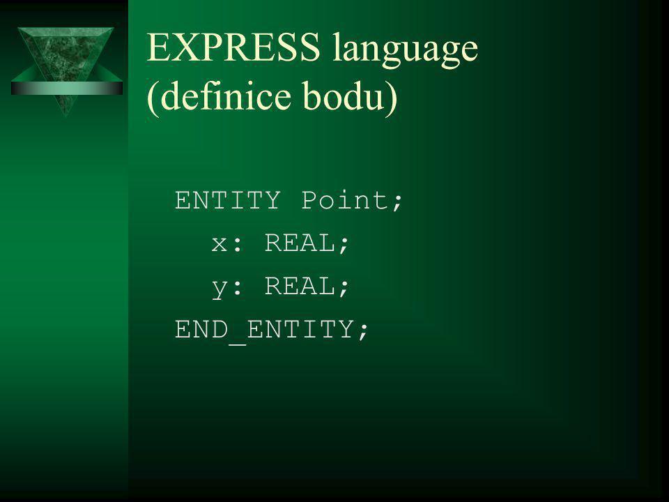 Objekt ENTITY  Základní informační objekt  Soubor atributů a metod  Formát ENTITY name_of_entity; END_ENTITY;  Rozlišujeme různé typy atributů –explicitní (EXPLICIT) –odvozené (DERIVED) –inverzní (INVERSE)