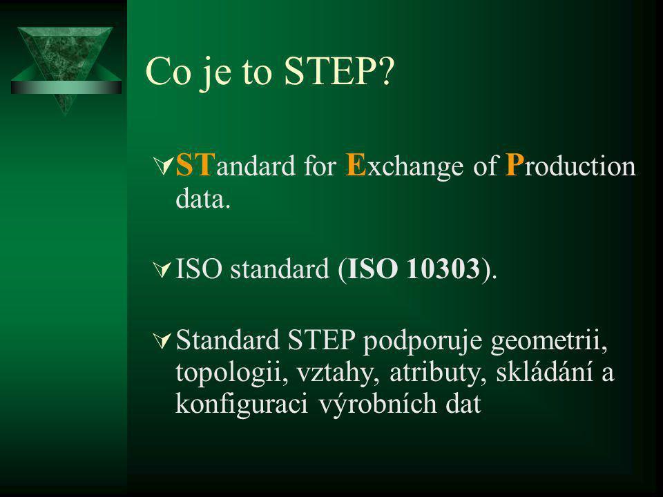 Závěr  Standard STEP je asi nejvýznamnější krok v oblasti výměny výrobních dat.
