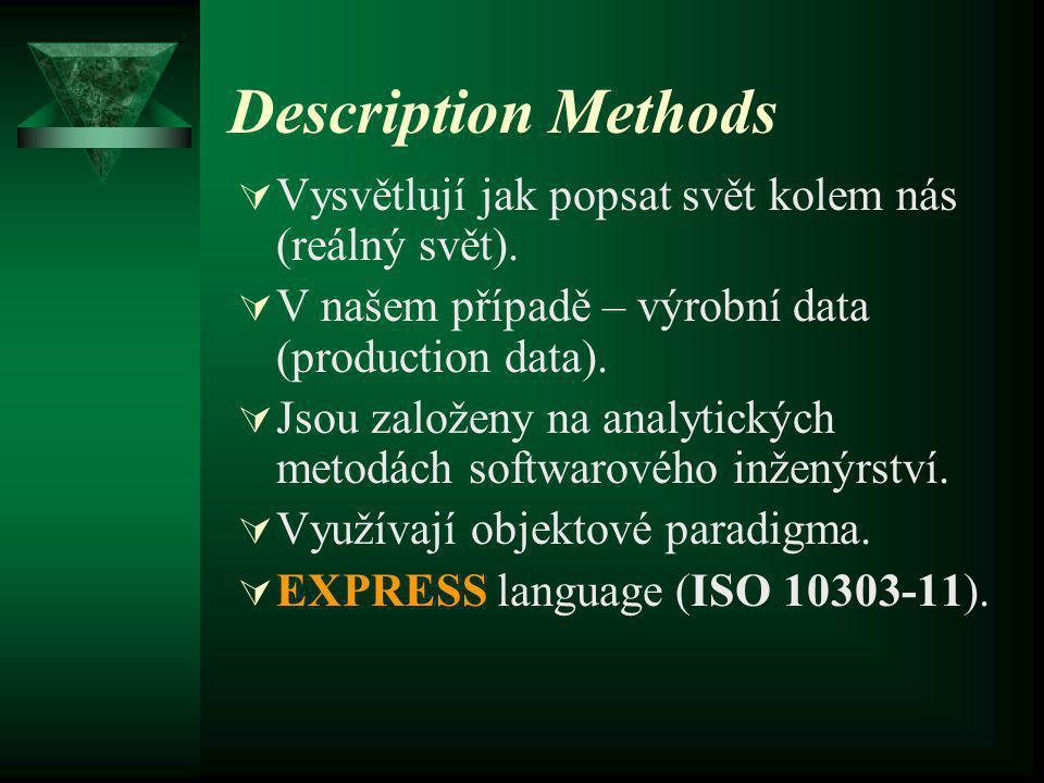 Ukázka formátu souboru pro přenos dat (Physical File) ISO-10303-21; HEADER; /* výměnný soubor */ FILE_DESCRIPTION(); FILE_NAME(); FILE_SCHEMA (( somerset_house )); ENDSEC; DATA; #10=SUBJECT ( George , Windsor ,.stud., 10-20-1890 , 1-13-1957 ); #20=SUBJECT ( Queen Mum , Something ,.studmuffin., 10-21-1903 , $); #30=SUBJECT ( Queen Elizabeth , Windsor ,.studmuffin., 5-3-1930 , $); #40=SUBJECT ( Philip , Windsor ,.stud., 6-1-1925 , $); #50=SUBJECT ( Margret , Windsor ,.studmuffin., 5-3-1932 , $); #60=SUBJECT ( Charles , Windsor ,.stud., 9-6-1947 , $);...