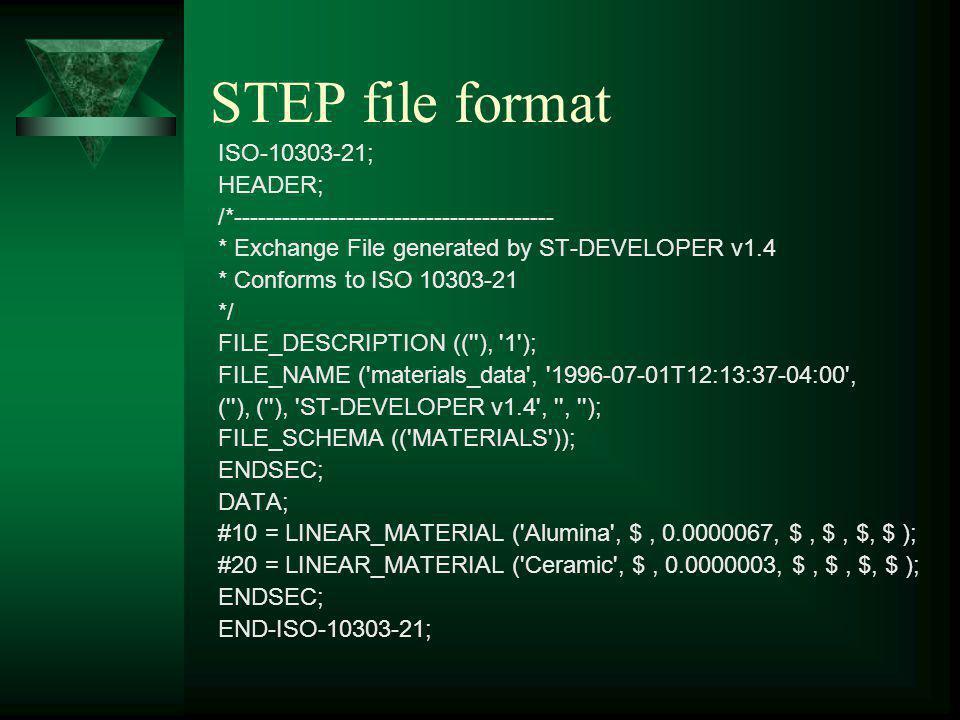 STEP file format ISO-10303-21; HEADER; /*---------------------------------------- * Exchange File generated by ST-DEVELOPER v1.4 * Conforms to ISO 10303-21 */ FILE_DESCRIPTION (( ), 1 ); FILE_NAME ( materials_data , 1996-07-01T12:13:37-04:00 , ( ), ( ), ST-DEVELOPER v1.4 , , ); FILE_SCHEMA (( MATERIALS )); ENDSEC; DATA; #10 = LINEAR_MATERIAL ( Alumina , $, 0.0000067, $, $, $, $ ); #20 = LINEAR_MATERIAL ( Ceramic , $, 0.0000003, $, $, $, $ ); ENDSEC; END-ISO-10303-21;