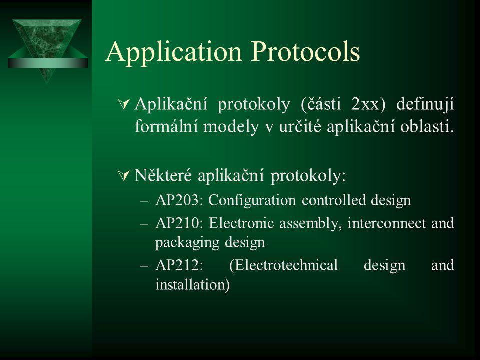 Application Protocols  Aplikační protokoly (části 2xx) definují formální modely v určité aplikační oblasti.