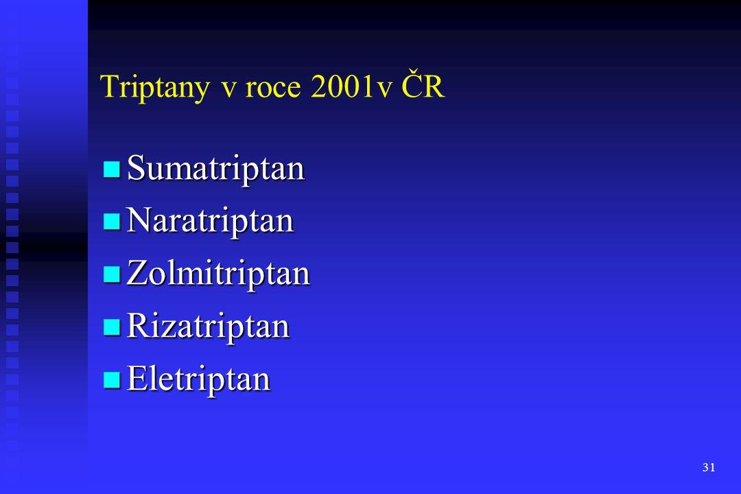 31 Triptany v roce 2001v ČR Sumatriptan Sumatriptan Naratriptan Naratriptan Zolmitriptan Zolmitriptan Rizatriptan Rizatriptan Eletriptan Eletriptan