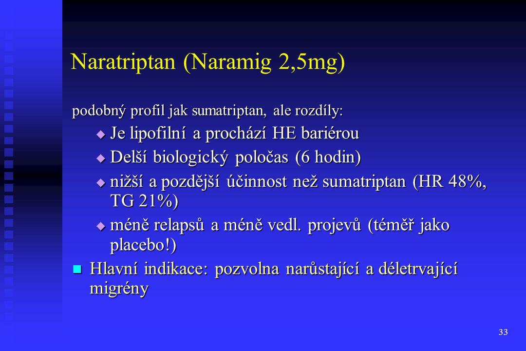 33 Naratriptan (Naramig 2,5mg) podobný profil jak sumatriptan, ale rozdíly:  Je lipofilní a prochází HE bariérou  Delší biologický poločas (6 hodin)