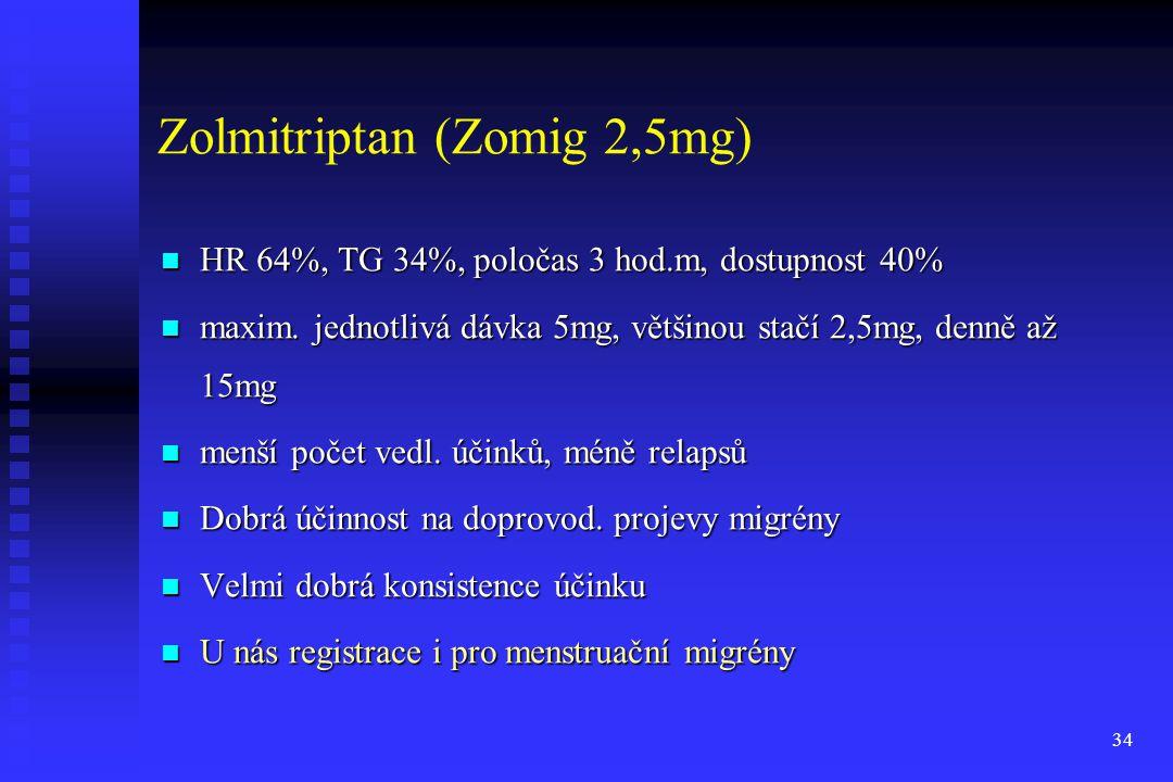 34 Zolmitriptan (Zomig 2,5mg) HR 64%, TG 34%, poločas 3 hod.m, dostupnost 40% HR 64%, TG 34%, poločas 3 hod.m, dostupnost 40% maxim. jednotlivá dávka