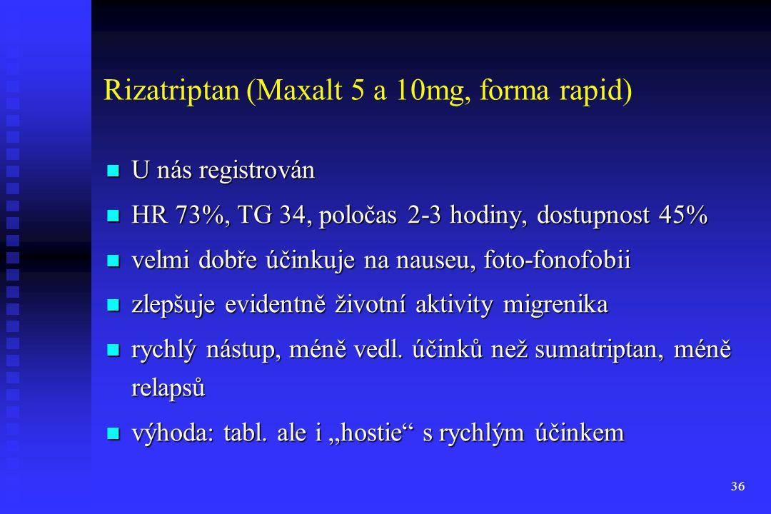 36 Rizatriptan (Maxalt 5 a 10mg, forma rapid) U nás registrován U nás registrován HR 73%, TG 34, poločas 2-3 hodiny, dostupnost 45% HR 73%, TG 34, pol