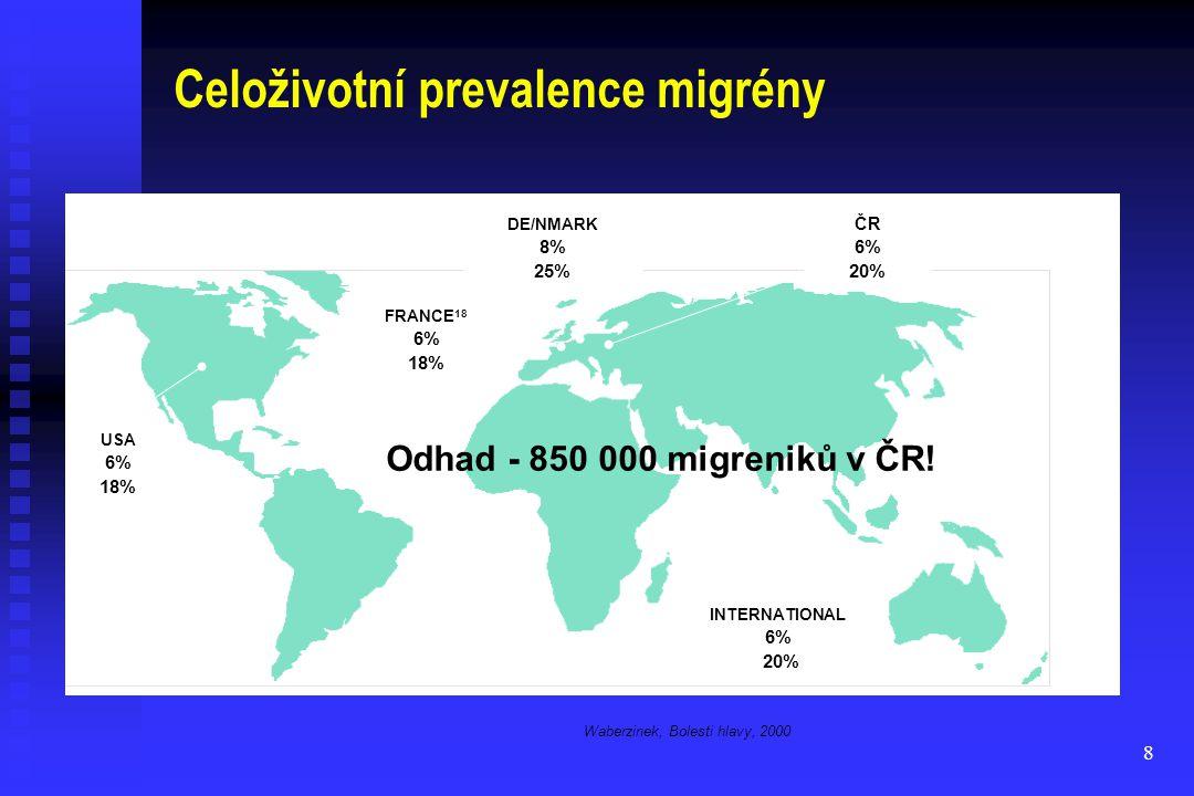 8 Celoživotní prevalence migrény USA 6% 18% DE/NMARK 8% 25% FRANCE 18 6% 18% ČR 6% 20% INTERNATIONAL 6% 20% Waberzinek, Bolesti hlavy, 2000 Odhad - 85