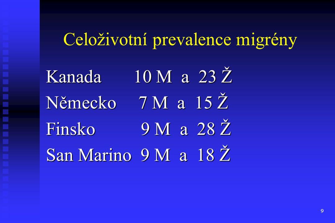 9 Celoživotní prevalence migrény Kanada 10 M a 23 Ž Německo 7 M a 15 Ž Finsko 9 M a 28 Ž San Marino 9 M a 18 Ž
