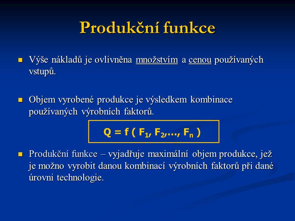 Produkční funkce Výše nákladů je ovlivněna množstvím a cenou používaných vstupů. Výše nákladů je ovlivněna množstvím a cenou používaných vstupů. Objem
