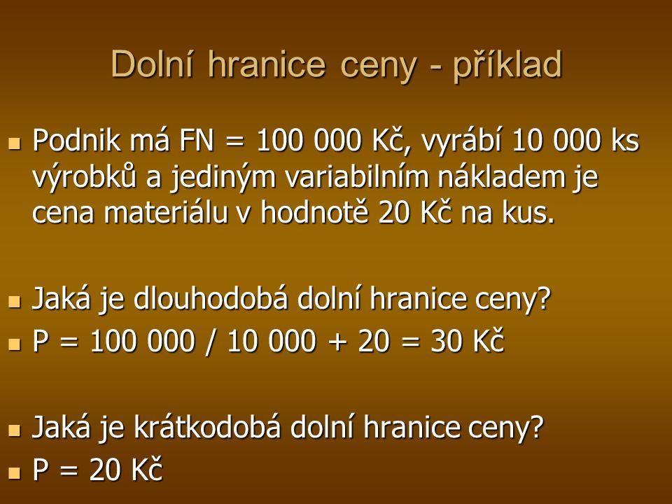 Dolní hranice ceny - příklad Podnik má FN = 100 000 Kč, vyrábí 10 000 ks výrobků a jediným variabilním nákladem je cena materiálu v hodnotě 20 Kč na kus.