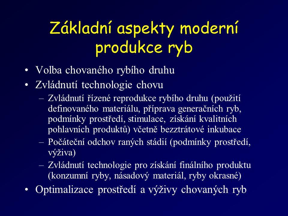 Světová produkce Pramen: FAO